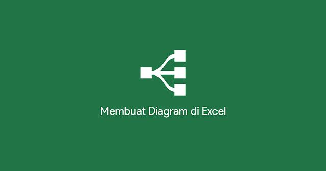 Membuat Diagram dengan Excel