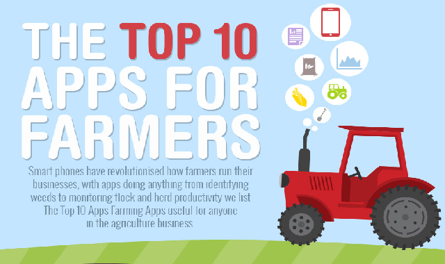 The Top 10 Apps For Farmers #infographic