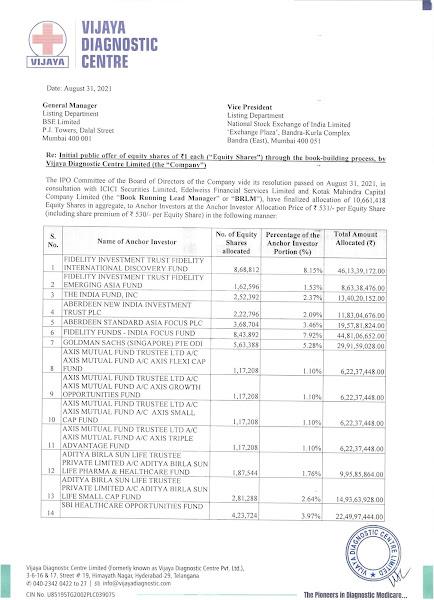 Vijaya Diagnostic Anchor Investors List