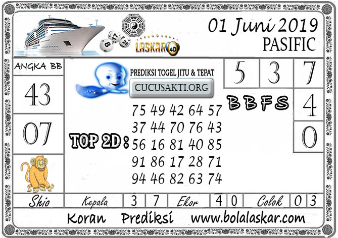 Prediksi Togel PASIFIC LASKAR4D 01 JUNI 2019