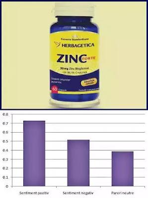 herbagetiica zinc forte pareri forum imunitate naturista