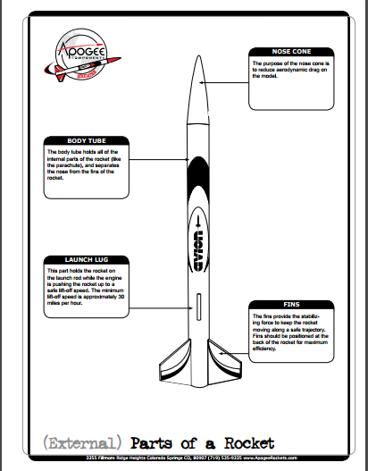 The Rocket N00b: July 2016