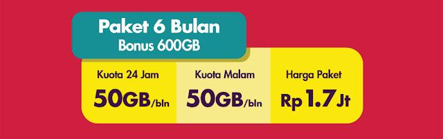 Harga Paket Bundling 6 Bulan Wi-Box Smartfren