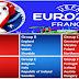 Keputusan Terkini EURO 2016 (Knockout Stage)
