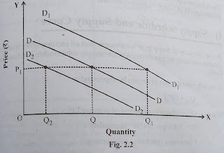 Understanding Supply and demand, in economics, the relationship between the quantity of a commodity that producers wish to sell and the quantity that consumers wish to buy.and Law of Supply and Demand.