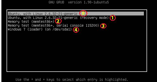 How To Change Default Os At Boot For The Grub 2 Boot