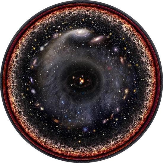 Khoa học chứng minh: Con người sống trong tiểu vũ trụ thuộc đa vũ trụ rộng lớn