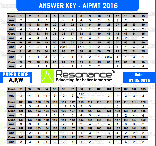 AIPMT (NEET) Answer Key 2016 By Resonance Paper Code - A, P, W