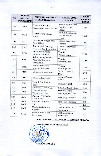 KEPMENPANRB 1127 TAHUN 2021 Lampiran 8