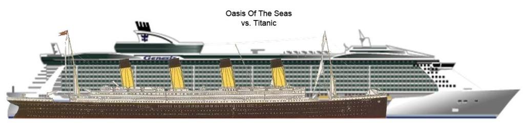 Viajes En Crucero Viaje En Crucero El Mas Grande Del Mundo 5 Veces Titanic