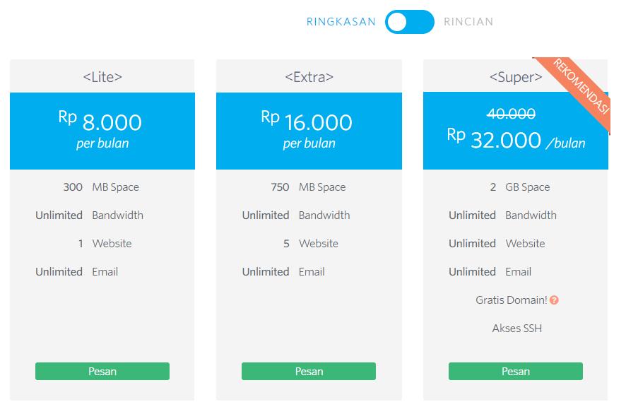 Domainesia Rekomendasi Beli Domain Hosting Murah Lokal Indonesia