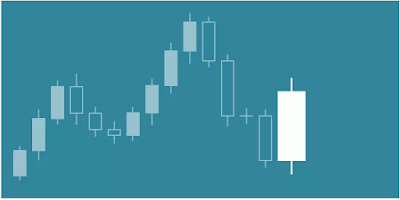 STRATEGY USING CANDLESTICK BULLISH ENGULFING IN TRADE IN 2019 OLYMP TRADE