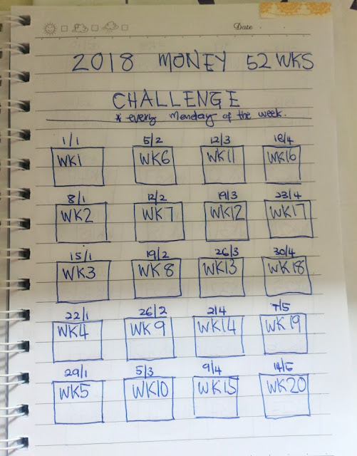 52 weeks money savings challenge