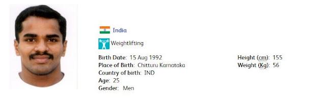p-gururaja-biodata-biography