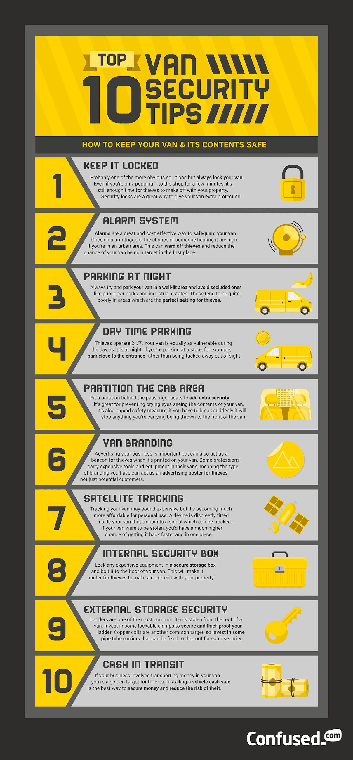 Top 10 Van security tips #infographic #Van security #Security tips #Security #Transportation