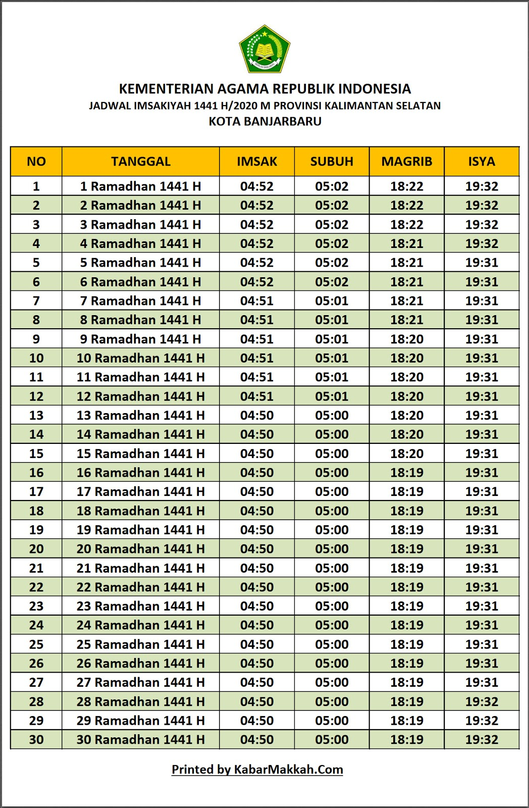 Jadwal Imsakiyah Banjarbaru 2020