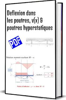 Deflexion dans les poutres, v(x) & δ + poutres hyperstatiques pdf