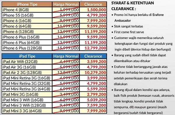 Daftar Harga Clearance Sale iPhone dan iPad