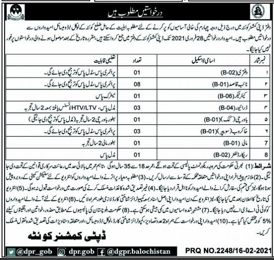 deputy-commissioner-office-quetta-jobs-2021-application-from