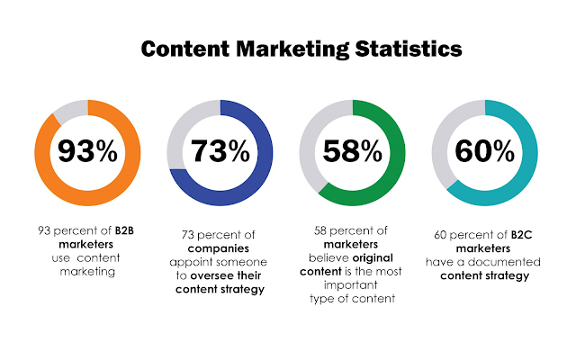 Content strategy in a corporate world