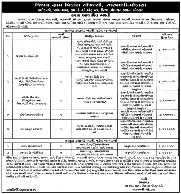 DRDA Arvalli Recruitment For Various Posts 2021