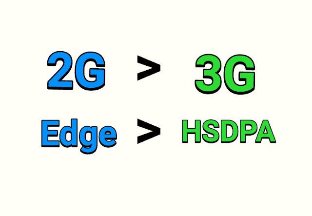 Cara Mengubah Jaringan Sinyal Edge Menjadi H 3G di Android