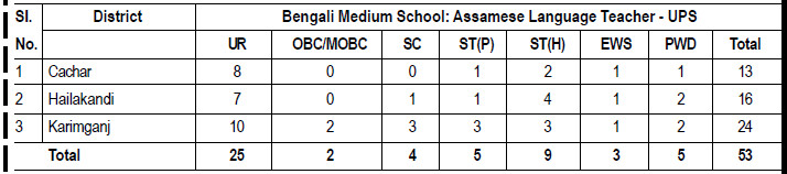 Bengali Medium School: Assamese Language Teacher - UPS