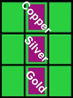 Sistem periodik emas,perak dan perunggu