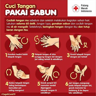 www.mochferrydwicahyono313.com.Pentingnya Pola Hidup Bersih dan Sehat