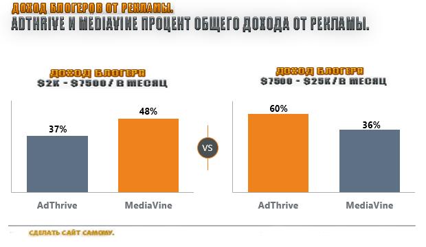 adthrive-ads-vs-mediavine-ads
