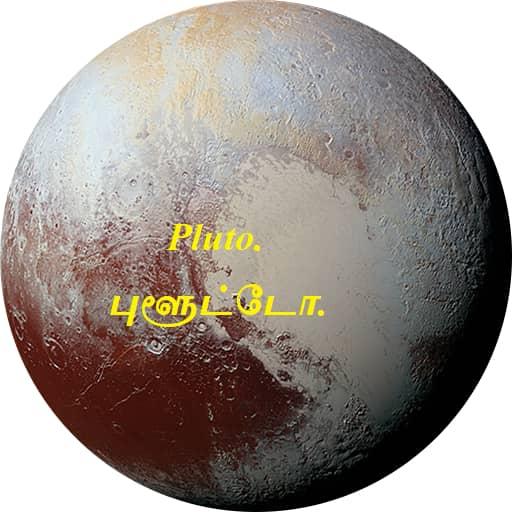 புளூட்டோ (குறுங்கோள்) - பயோடேட்டா - Pluto Planet bio data.
