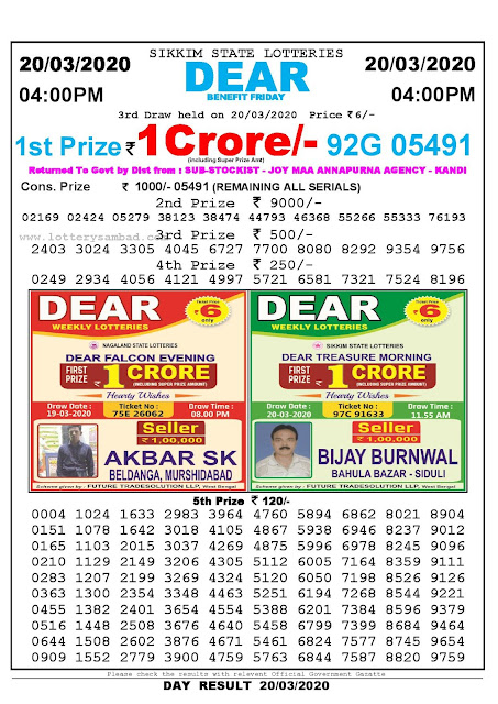 Lottery Sambad Result 20.03.2020 Dear Benefit Friday 4 pm