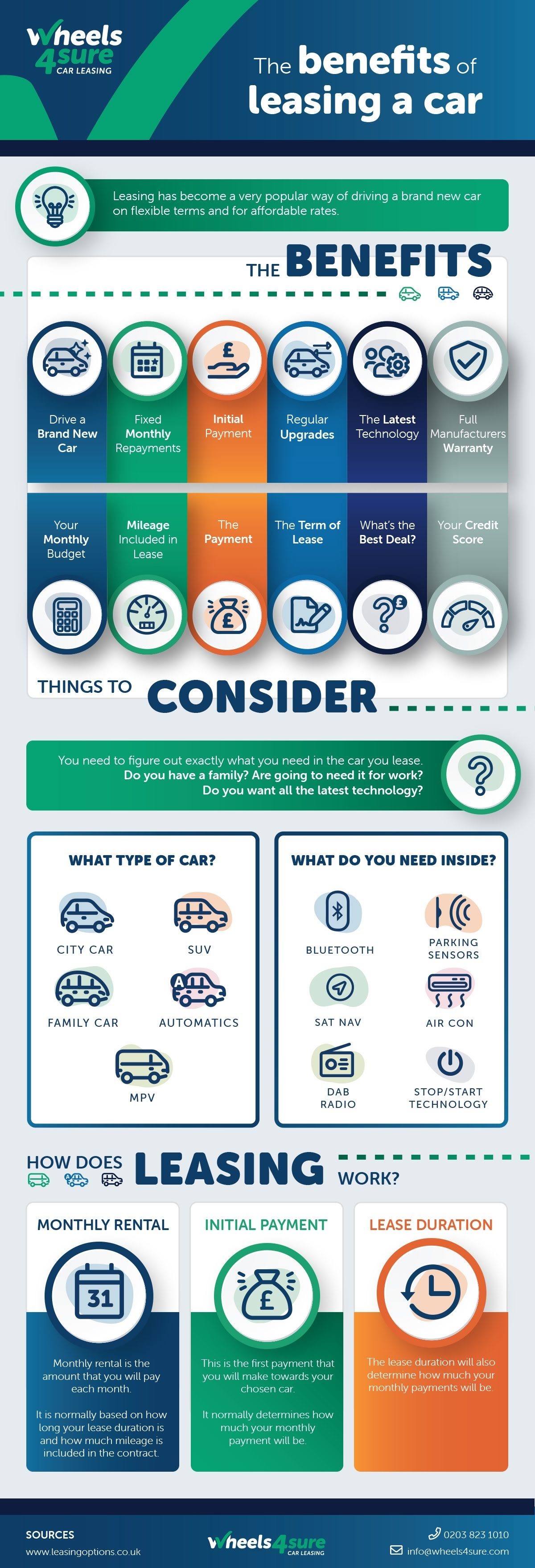 The Benefits of Leasing a Car #infographic