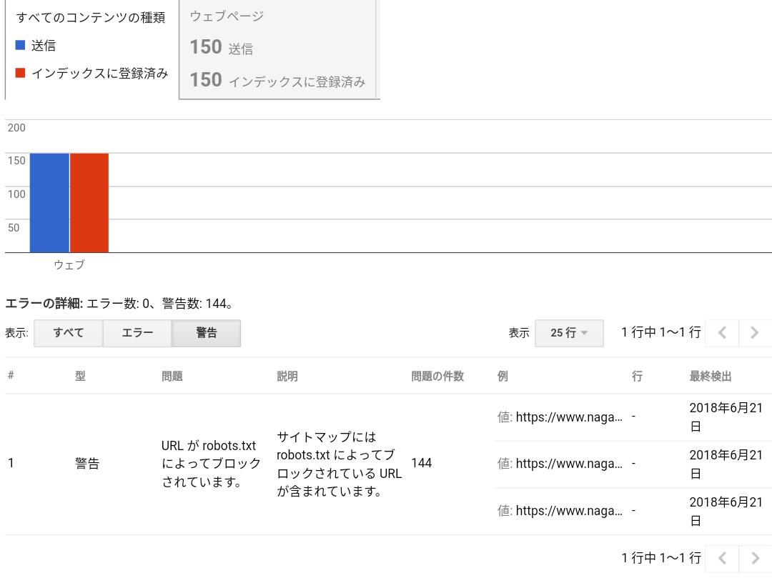 Search Consoleの警告が表示されたサイトマップの詳細の画面