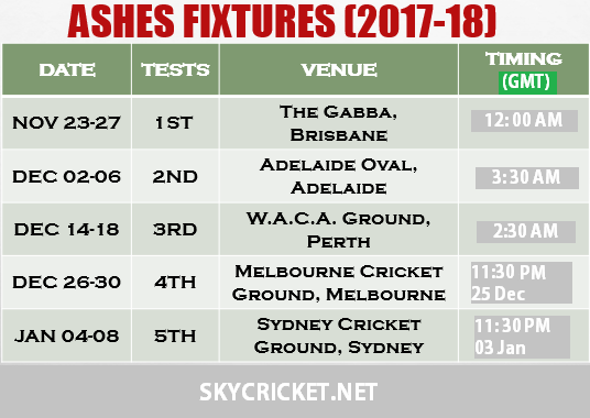 Ashes 2017-18 Fixture - Schedule