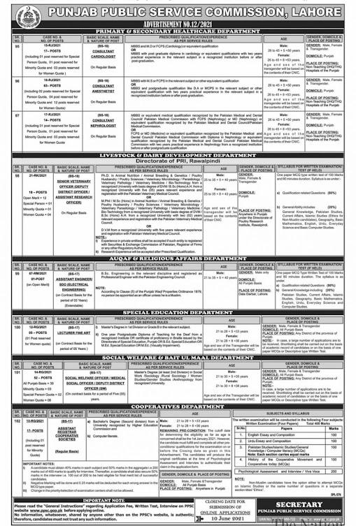 PPSC Jobs 2021 - Punjab Public Service Commission Jobs 2021 Latest Advertisement