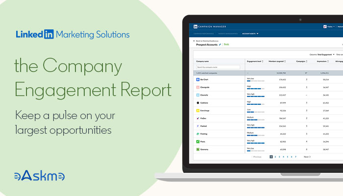 LinkedIn Company Engagement Report for B2B Marketer: eAskme