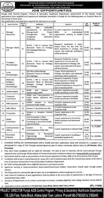 This all post Under Punjab Aids Control Programm. We required professional and high-qualified persons for above post. This is Three Years Contract post and contract may be increased.