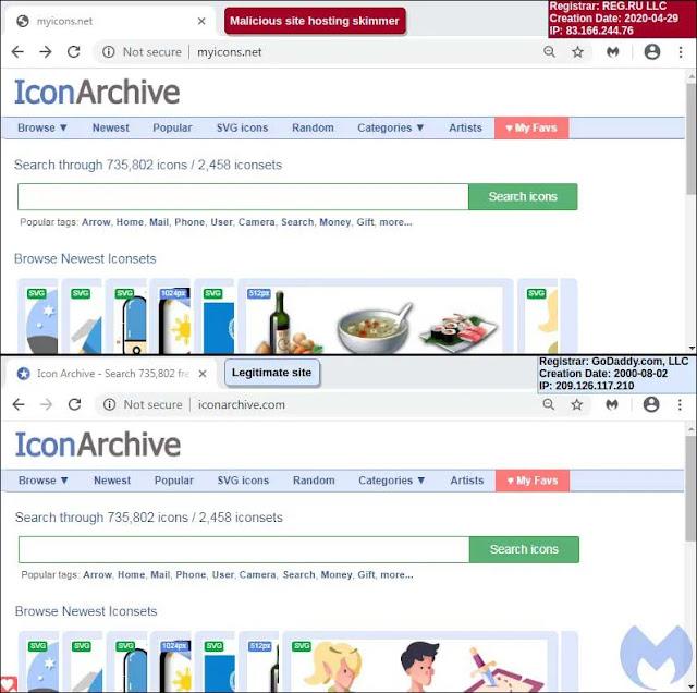 MyIcons.net