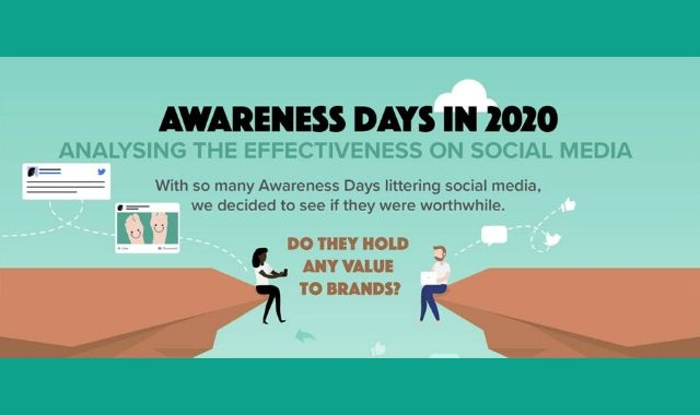 Is the Trend of Awareness Days Worth it?