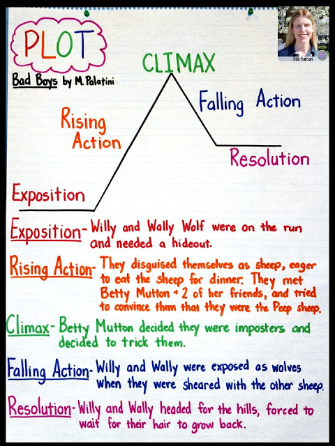 Plot Diagram Anchor Chart: When teaching students about plot elements, I highly recommend creating a plot diagram anchor chart for a picture book you've read with your students. This blog post contains a lesson idea and a free student printable!