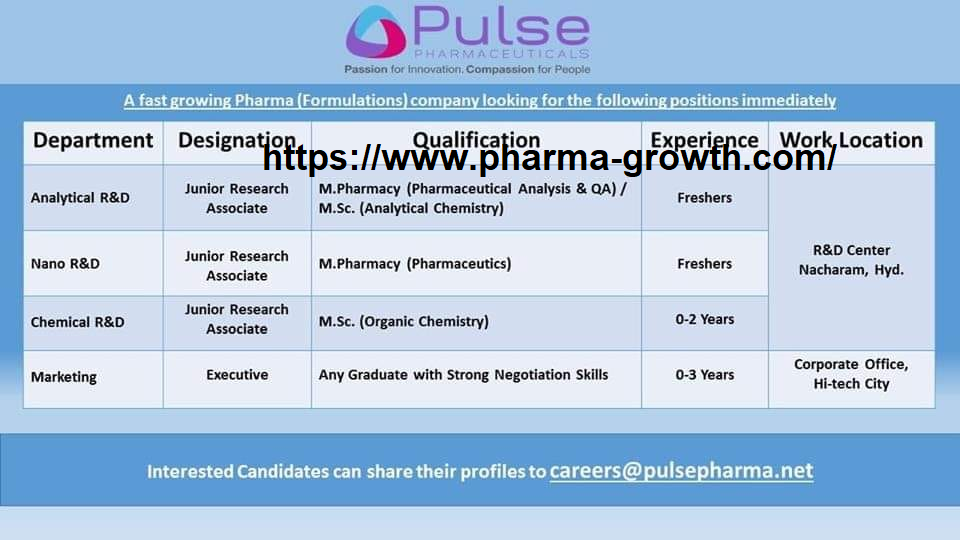 Pulse Pharmaceuticals Ltd - Urgently Opening for Fresher - R&D, Marketing