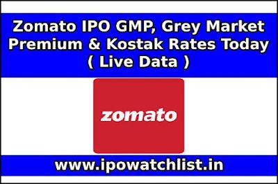 Zomato IPO GMP, Grey Market Premium