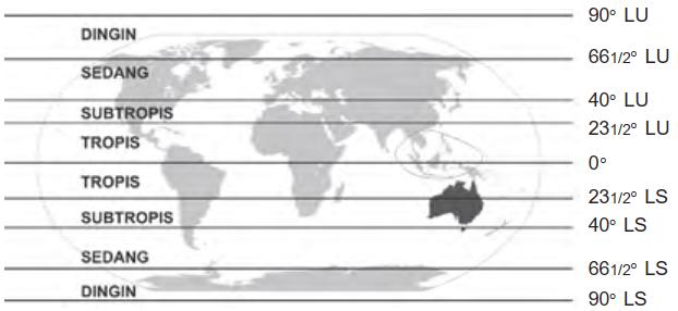 Iklim Kawasan Asia Tenggara