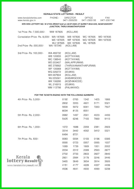 Live: Kerala Lottery Result 20.07.20 Win Win W-574 Lottery Result