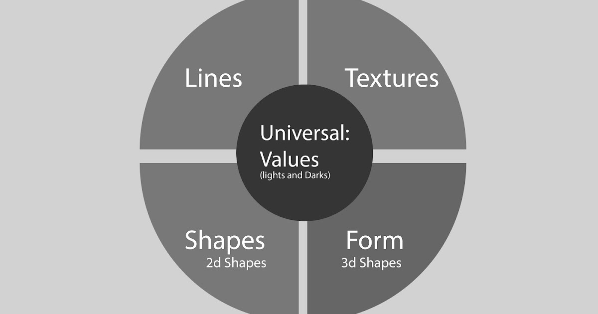 universal value Universal value translation in english-chinese dictionary something that has the same value or worth for all, or almost all, people.