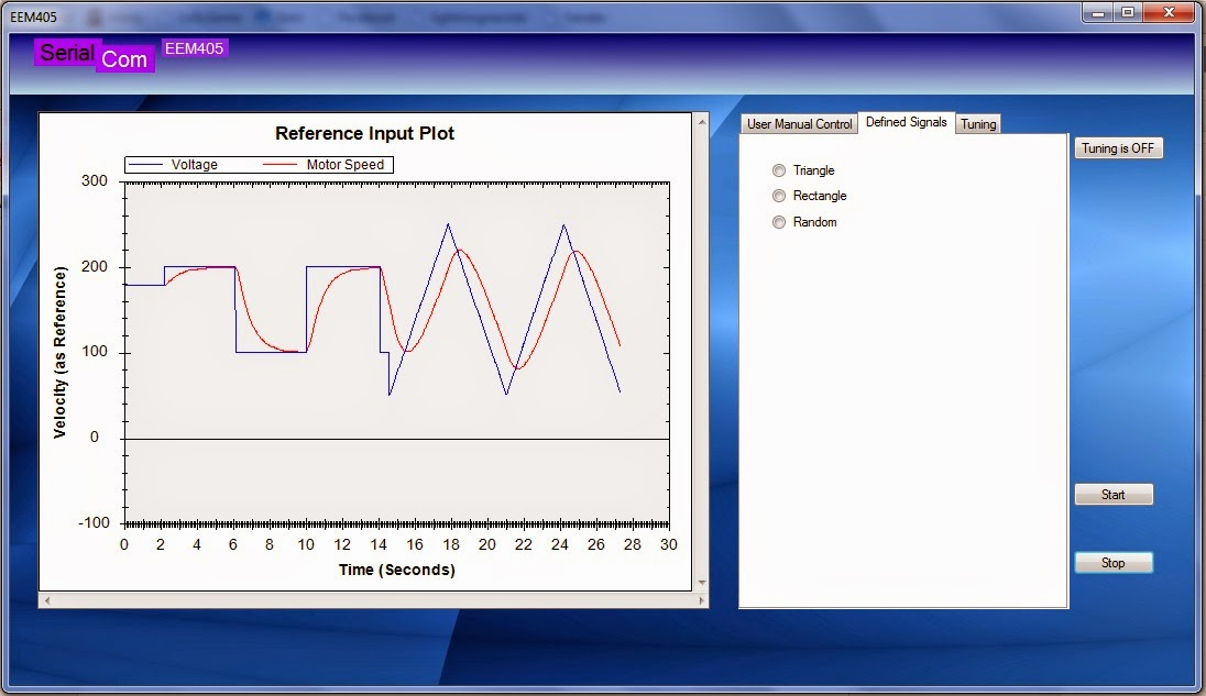 Projects: Real Time Data Acquisition with C# via Serial Port