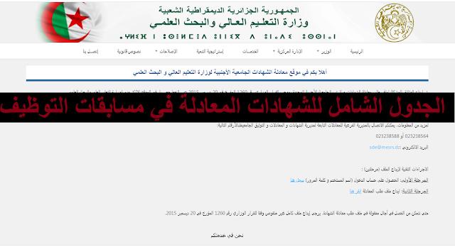 الجدول الشامل للشهادات المعادلة في مسابقات التوظيف -رحاب الجزائر