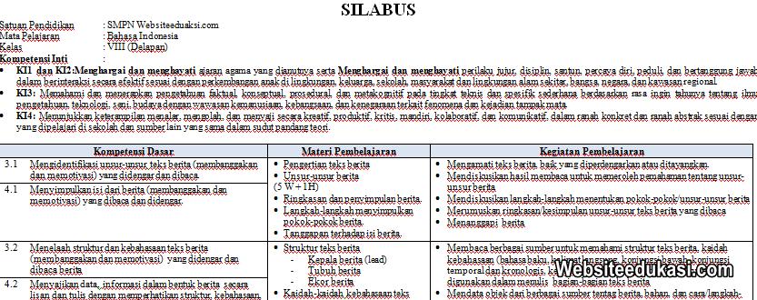 Silabus Bahasa Indonesia Kelas 8 Smp Mts K13 Revisi 2019 Websiteedukasi Com