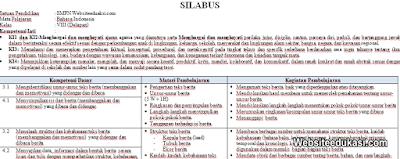 Silabus Bahasa Indonesia Kelas 8 SMP/MTs K13 Revisi 2019